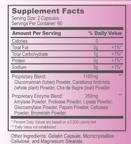 skinny fiber ingredients